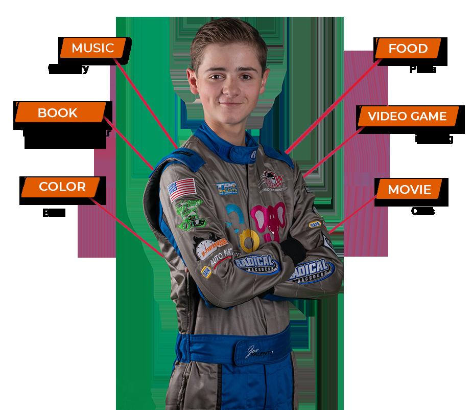 Joe Info Graphic